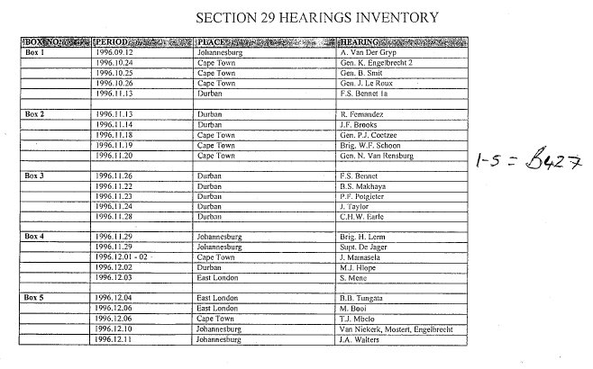 List of Section 29 Hearings. Archived as SAHA collection AL2878_A02.1.2.1.1b